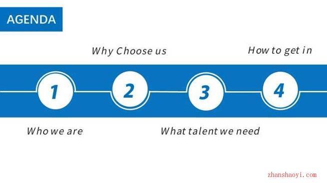 PPT目录页的5种设计方法