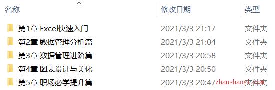 WPS 2019中文版从入门到精通视频教程(含素材)