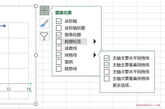 我把Excel当Origin用,也能搞定科研绘图